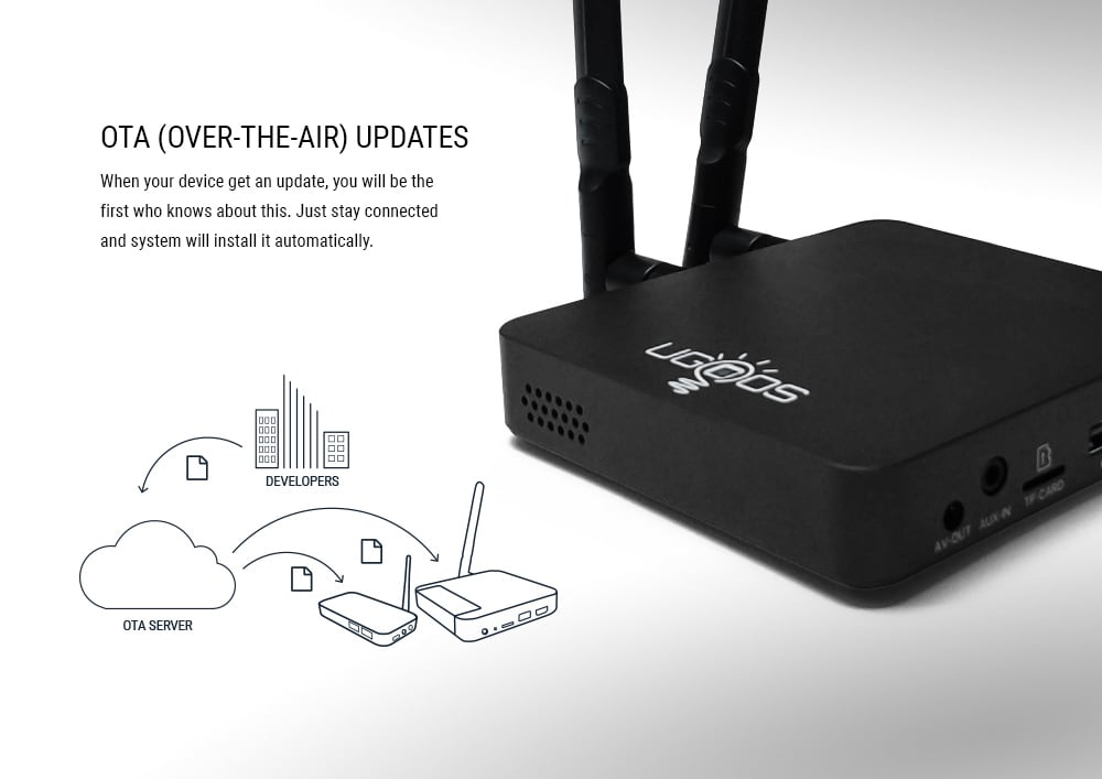 ugoos am 6 5 - Ugoos Am6 Android Tv Box
